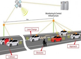 Comunicación vehicle-to-vehicle V2V en coches y motos